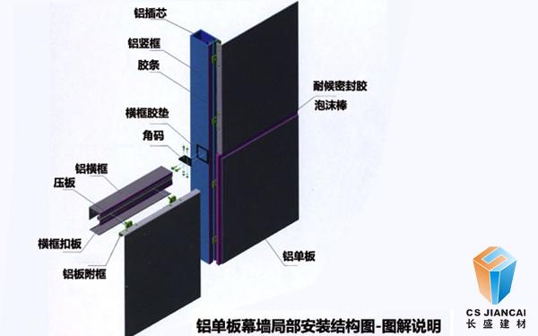 仿木纹铝单板结构图