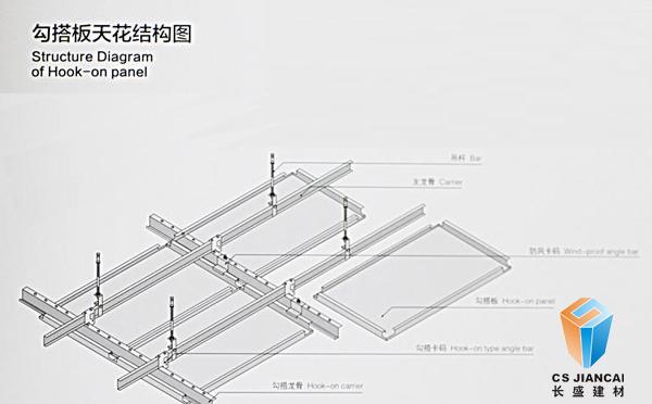 长盛建材勾搭铝单板安装节点图5
