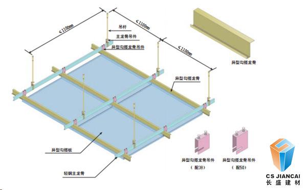 长盛建材勾搭铝单板安装节点示意图