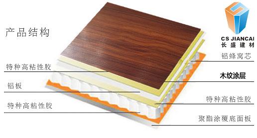 仿木纹铝蜂窝板结构图