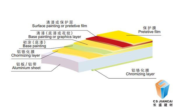 仿木纹铝单板结构剖面图