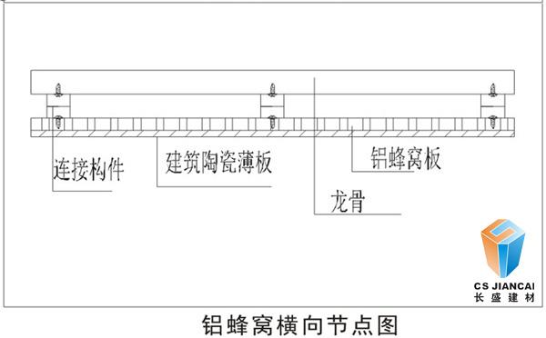 铝蜂窝穿孔吸音板横向安装节点图