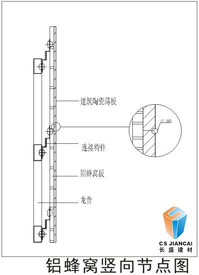 铝蜂窝穿孔吸音板坚向安装节点图