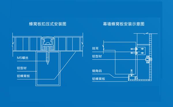 仿木纹铝蜂窝板安装节点图1