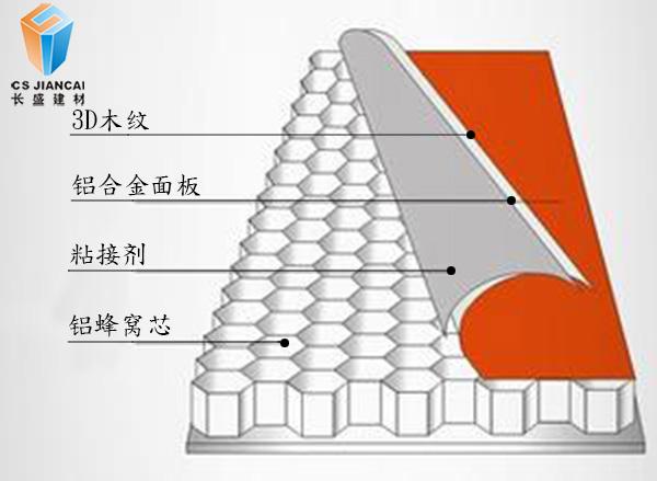 3D木纹铝蜂窝板结构图