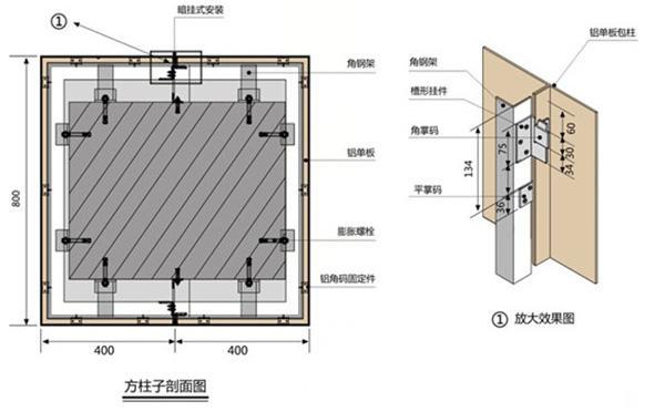 方形包柱铝单板安装结构图