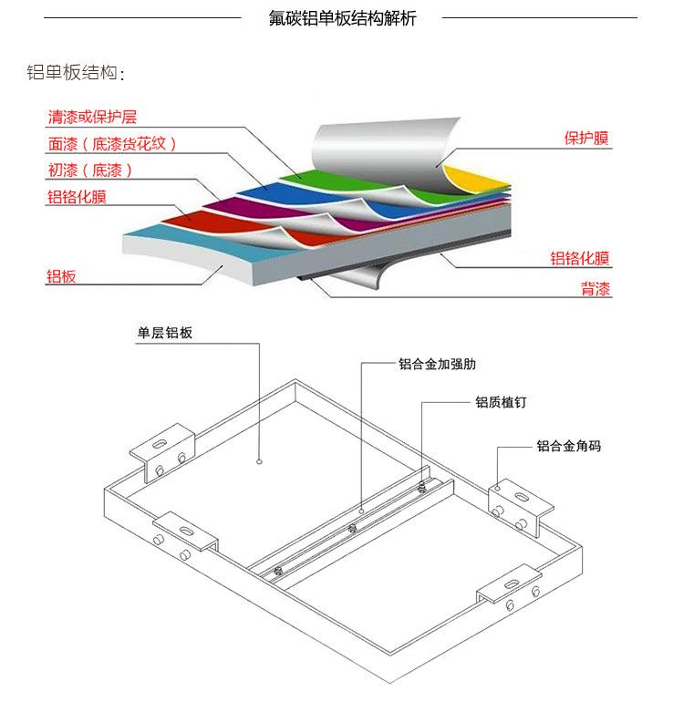 氟碳铝单板结构图